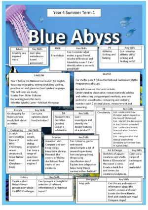 thumbnail of BLUE ABYSS_MASTER_summer 1 y4