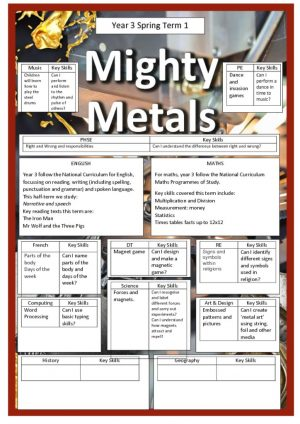 thumbnail of Y3 SPRING 1 MIGHTY METALS