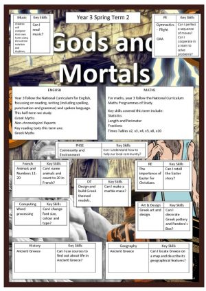 thumbnail of Y3 SPRING 2 GODS AND MORTALS